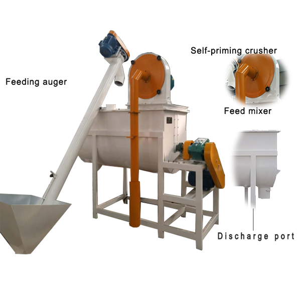 Simple 1-2t/h Mixed feed production line
