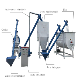 3t/h Mixed feed production line