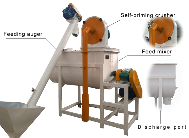 1-2t/h Feed pellet production line